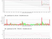 chart-fr0000120966-xpar-bb-2017-10-25
