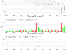 chart-fr0000120966-xpar-bb-2017-10-27