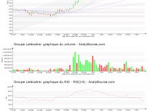 chart-fr0000032278-xpar-lat-2017-11-13