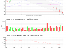chart-fr0000065484-xpar-lss-2017-11-15