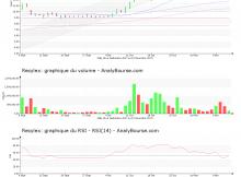 chart-fr0000120388-xpar-rx-2017-11-14