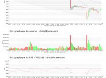chart-fr0000120966-xpar-bb-2017-11-16