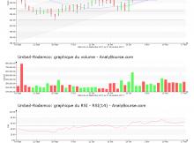 chart-fr0000124711-xams-ul-2017-11-18
