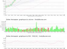chart-fr0000125684-xpar-zc-2017-11-19