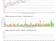 chart-fr0000130452-xpar-fgr-2017-11-19
