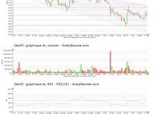 chart-fr0004163111-xpar-gnft-2017-11-19