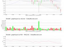 chart-fr0004188670-xpar-tktt-2017-11-19