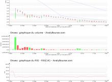 chart-fr0010095596-xpar-bio-2017-11-04