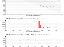chart-fr0010417345-xpar-dbv-2017-11-14