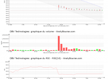 chart-fr0010417345-xpar-dbv-2017-11-16