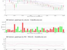 chart-fr0010557264-xpar-ab-2017-12-30