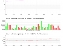 chart-fr0000032278-xpar-lat-2018-01-13