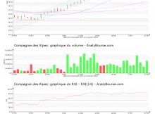 chart-fr0000053324-xpar-cda-2018-01-13
