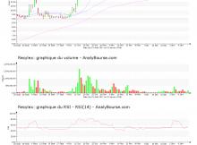 chart-fr0000120388-xpar-rx-2018-01-15