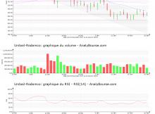 chart-fr0000124711-xams-ul-2018-01-27