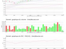 chart-fr0000131757-xpar-era-2018-01-19