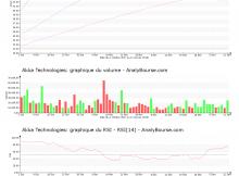 chart-fr0004180537-xpar-aka-2018-01-13