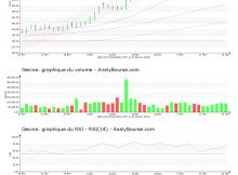 chart-fr0010040865-xpar-gfc-2018-01-19