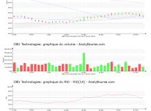 chart-fr0010417345-xpar-dbv-2018-01-17