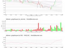 chart-fr0011184241-xpar-adoc-2018-01-13