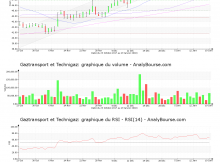 chart-fr0011726835-xpar-gtt-2018-01-21