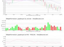 chart-fr0000051807-xpar-rcf-2018-02-18