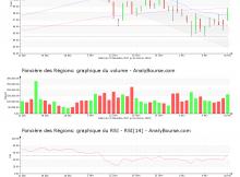 chart-fr0000064578-xpar-fdr-2018-02-18
