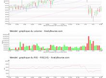 chart-fr0000121204-xpar-mf-2018-02-18