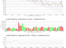 chart-fr0000124711-xams-ul-2018-02-03