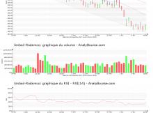 chart-fr0000124711-xams-ul-2018-02-17