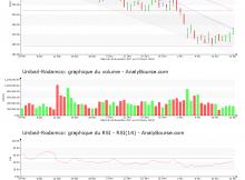chart-fr0000124711-xams-ul-2018-02-24