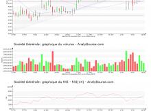 chart-fr0000130809-xpar-gle-2018-02-17