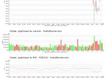 chart-fr0000184798-xpar-orp-2018-02-18