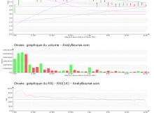 chart-fr0010095596-xpar-bio-2018-02-24