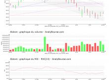chart-fr0010220475-xpar-alo-2018-02-17