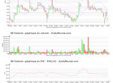 chart-fr0010557264-xpar-ab-2018-02-10