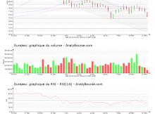 chart-fr0000121121-xpar-rf-2018-03-22