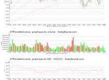 chart-nl0000226223-xpar-stm-2018-03-11