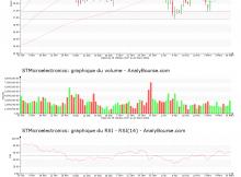 chart-nl0000226223-xpar-stm-2018-03-18