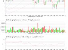 chart-fr0000039299-xpar-bol-2018-04-24