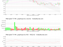 chart-fr0000053225-xpar-mmt-2018-04-23