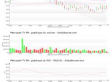 chart-fr0000053225-xpar-mmt-2018-04-24
