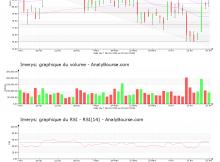 chart-fr0000120859-xpar-nk-2018-04-22