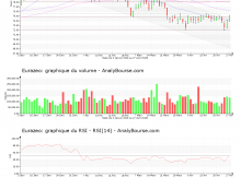 chart-fr0000121121-xpar-rf-2018-04-27