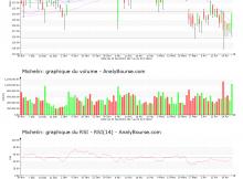 chart-fr0000121261-xpar-ml-2018-04-24
