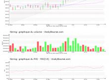 chart-fr0000121485-xpar-ker-2018-04-25