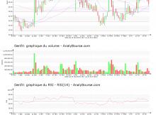chart-fr0004163111-xpar-gnft-2018-04-24