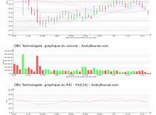 chart-fr0010417345-xpar-dbv-2018-04-25