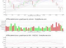 chart-nl0000226223-xpar-stm-2018-04-08