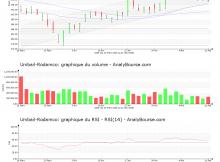 chart-fr0000124711-xams-ul-2018-05-12
